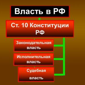 Органы власти Байкалово