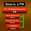 Органы власти в Байкалово